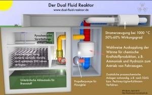 Dual Fluid Reactor Underground